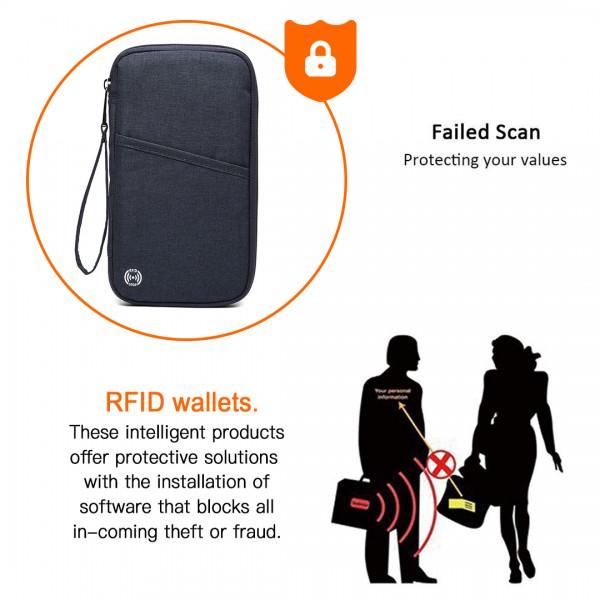 E1968 - Kono RFID-Blocking Travel Wallet - Navy